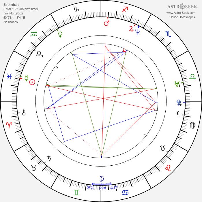 Graham Reynolds - Astrology Natal Birth Chart