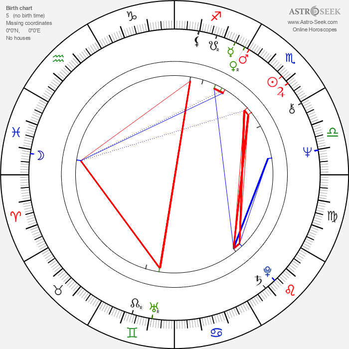 Gram Parsons - Astrology Natal Birth Chart