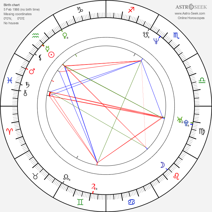 Grant Harvey - Astrology Natal Birth Chart
