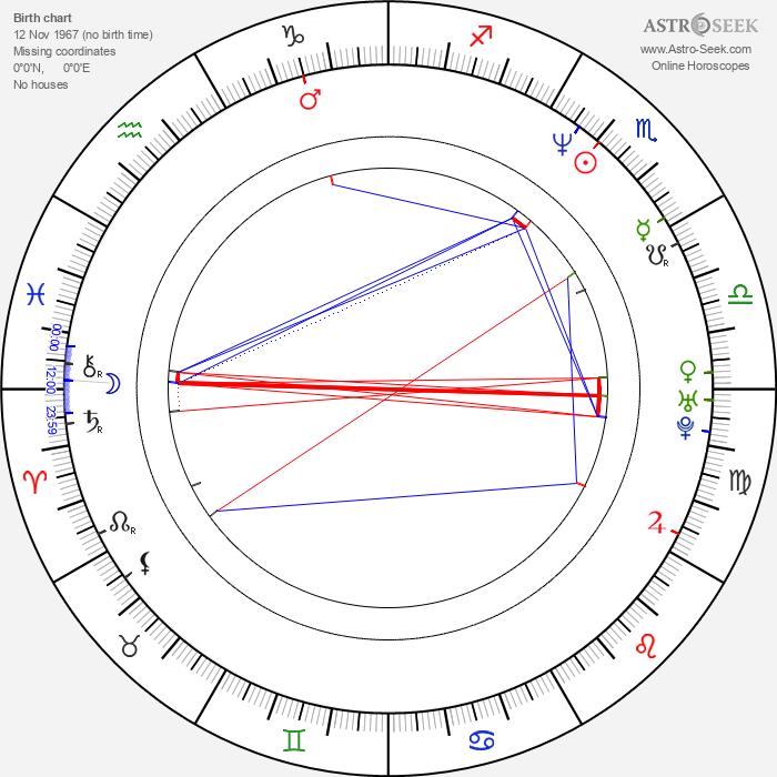 Grant Nicholas - Astrology Natal Birth Chart