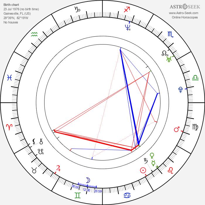 Grant Thompson - Astrology Natal Birth Chart