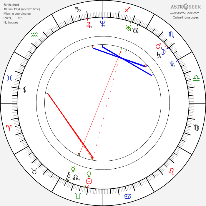 Grayson Boucher - Astrology Natal Birth Chart