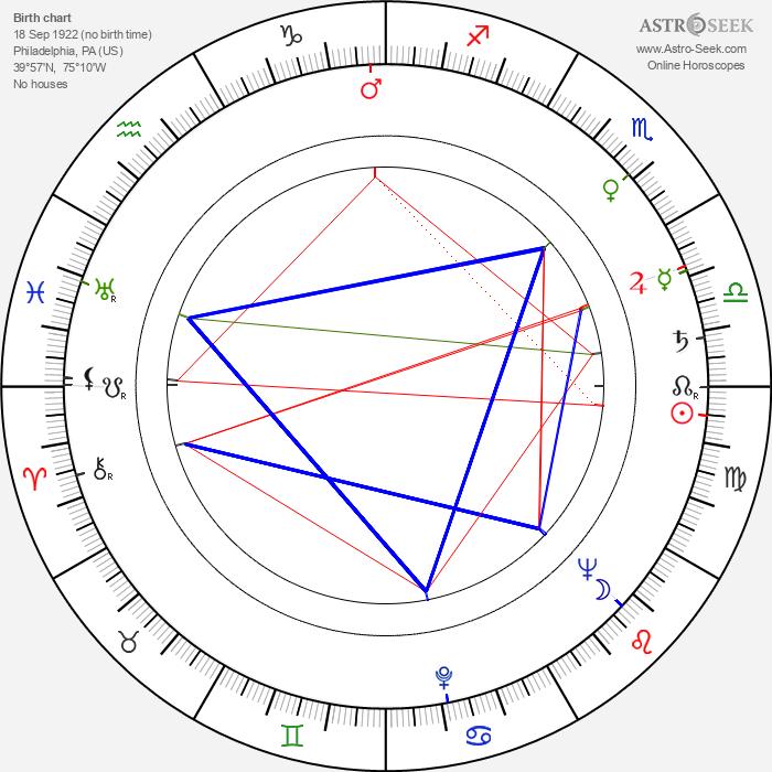 Grayson Hall - Astrology Natal Birth Chart