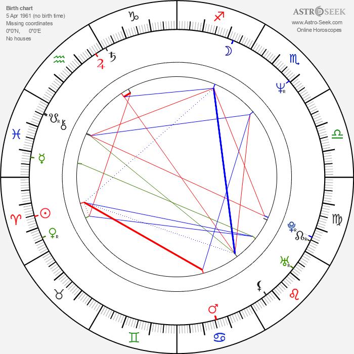 Greg Anderson - Astrology Natal Birth Chart