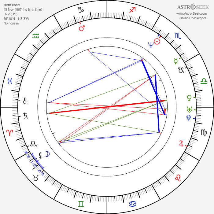 Greg Anthony - Astrology Natal Birth Chart