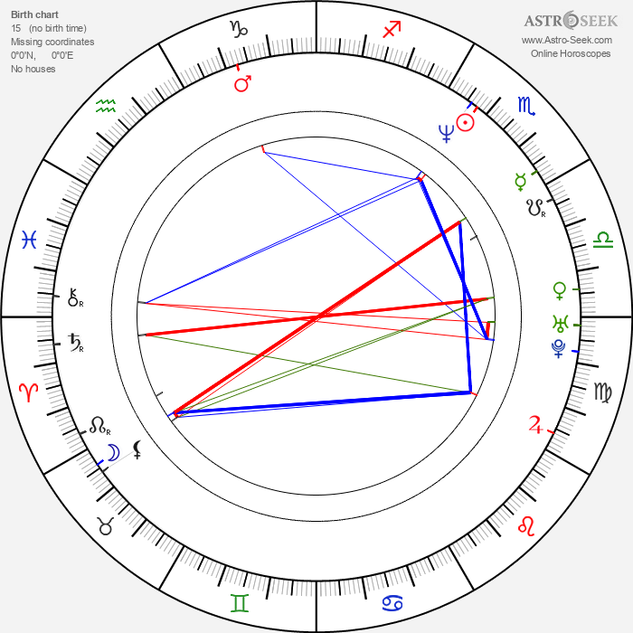 Greg Anthony - Astrology Natal Birth Chart
