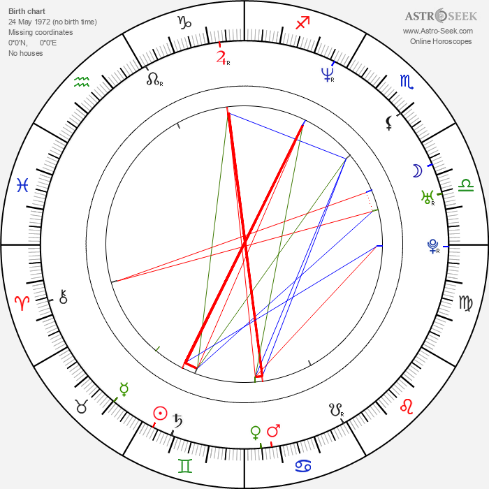 Greg Berlanti - Astrology Natal Birth Chart