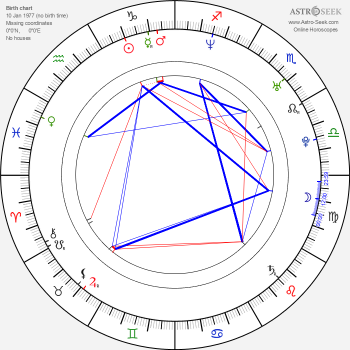 Greg Centauro - Astrology Natal Birth Chart