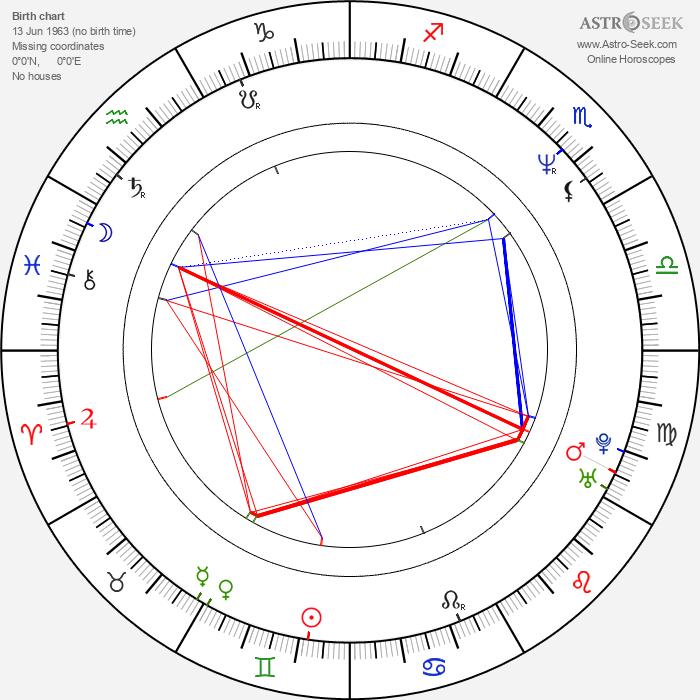 Greg Daniels - Astrology Natal Birth Chart