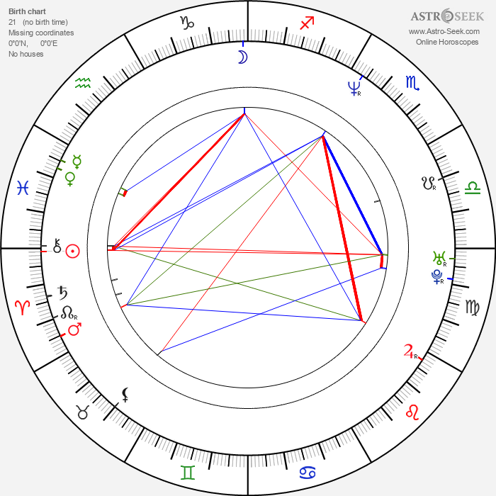 Greg Ellis - Astrology Natal Birth Chart