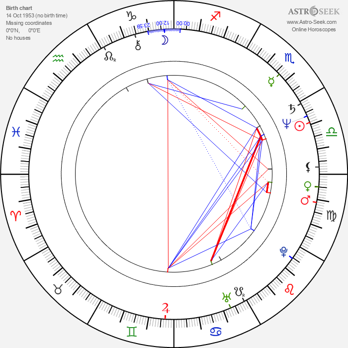 Greg Evigan - Astrology Natal Birth Chart