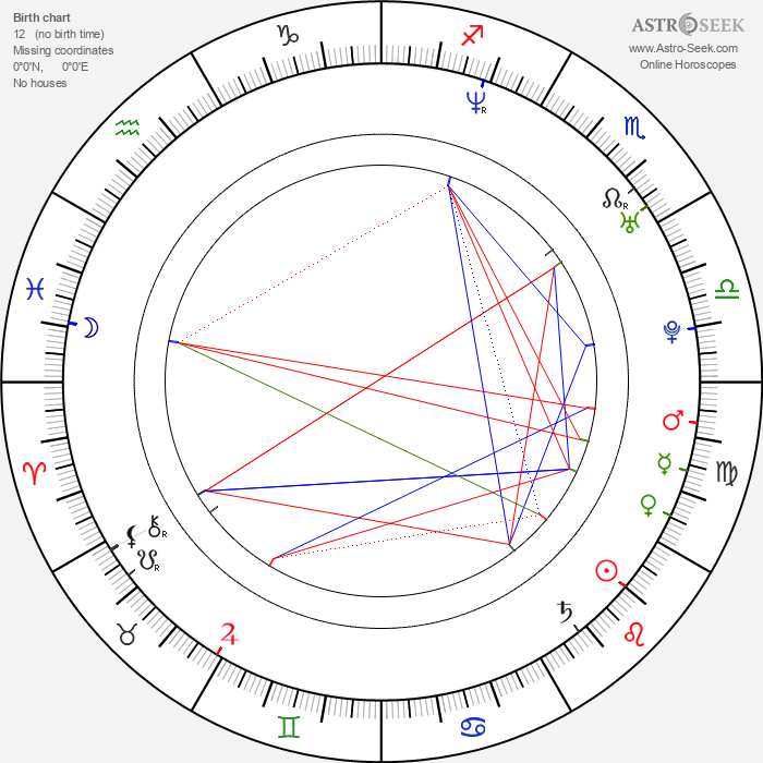 Greg Marcks - Astrology Natal Birth Chart