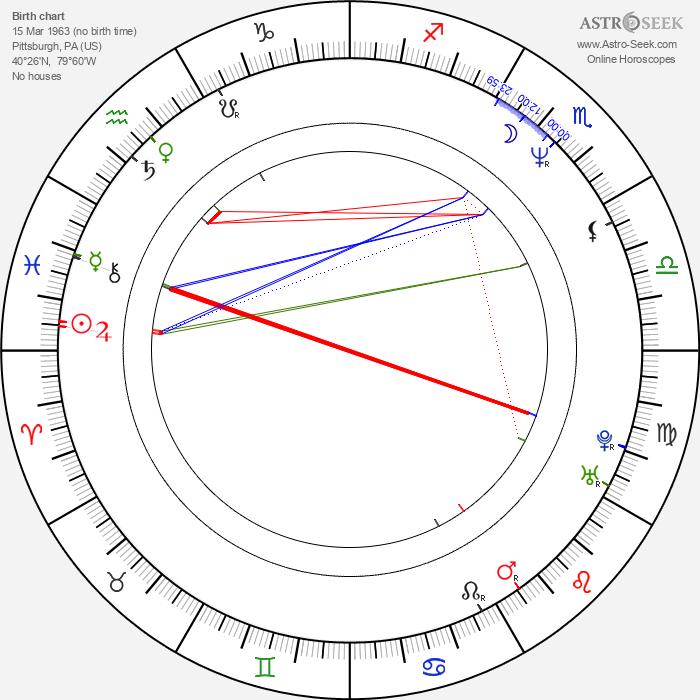 Greg Nicotero - Astrology Natal Birth Chart