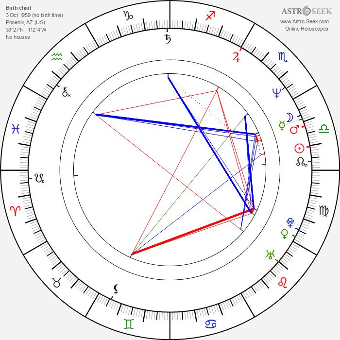 Greg Proops - Astrology Natal Birth Chart