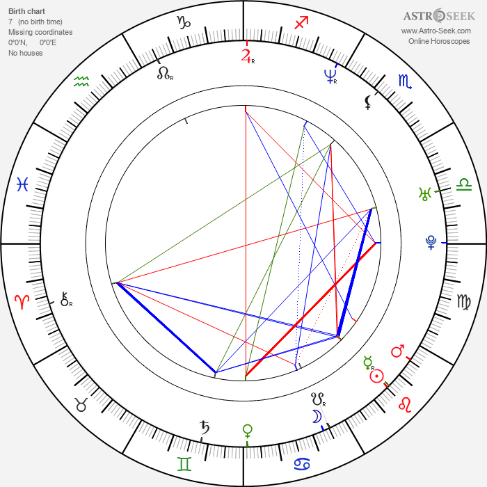 Greg Serano - Astrology Natal Birth Chart