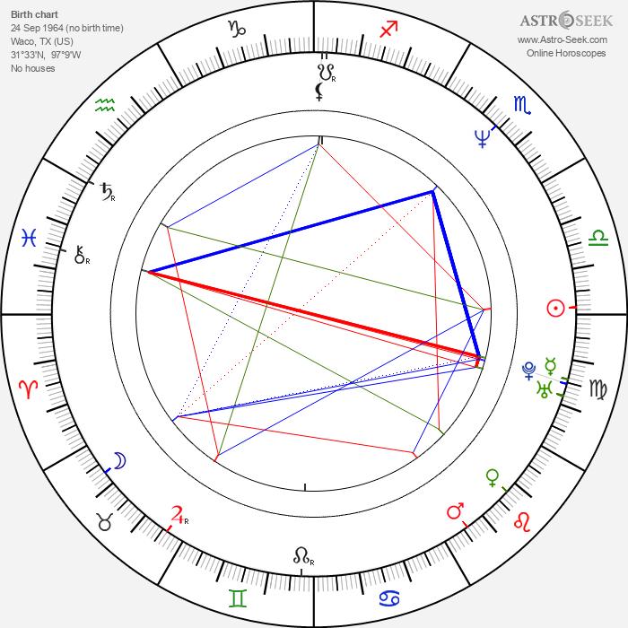 Greg Watkins - Astrology Natal Birth Chart