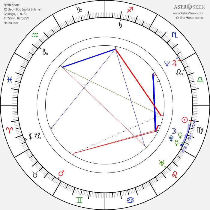 Gregg Edelman - Astrology Natal Birth Chart