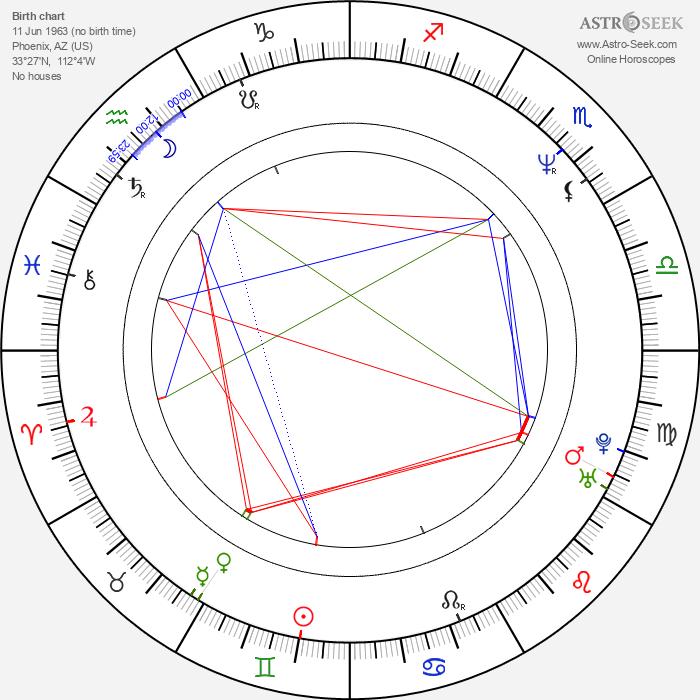 Gregg Hoffman - Astrology Natal Birth Chart