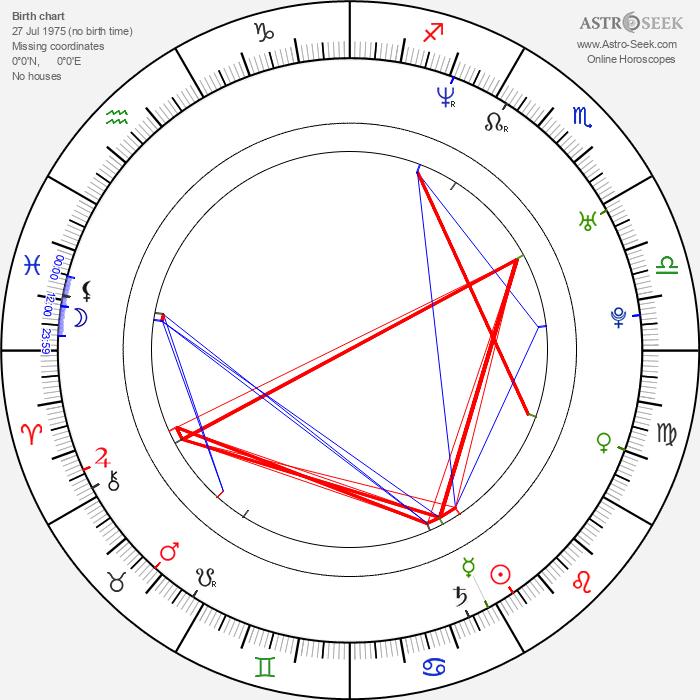 Grégoire Colin - Astrology Natal Birth Chart