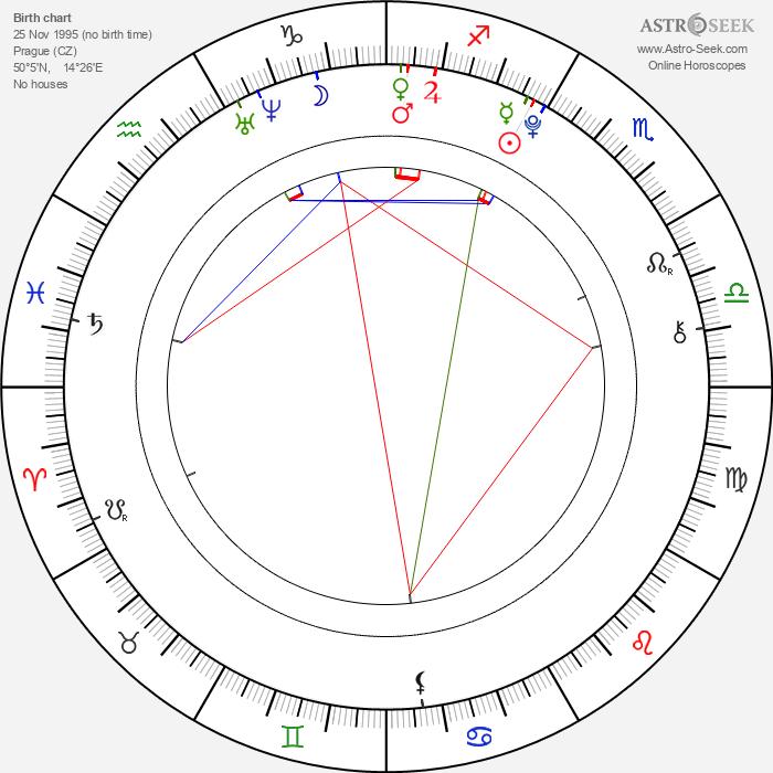 Gregor Bauer - Astrology Natal Birth Chart