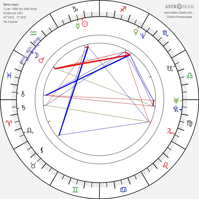 Gregor Bloéb - Astrology Natal Birth Chart