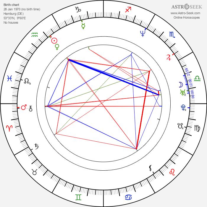 Gregor Törzs - Astrology Natal Birth Chart