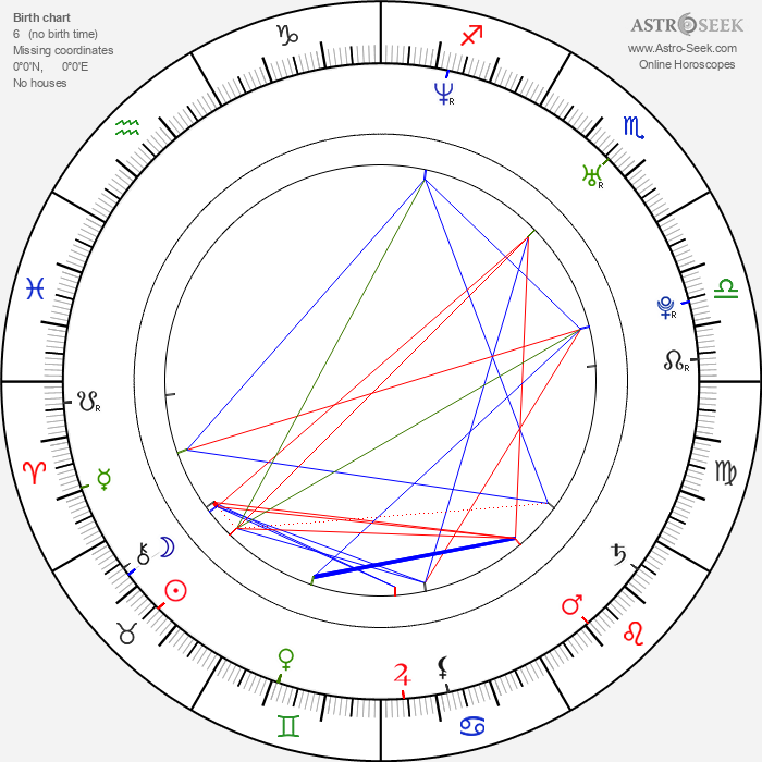 Gregori J. Martin - Astrology Natal Birth Chart