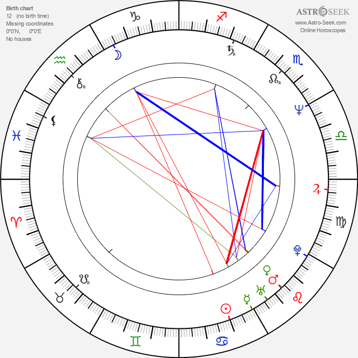 Gregory Dark - Astrology Natal Birth Chart