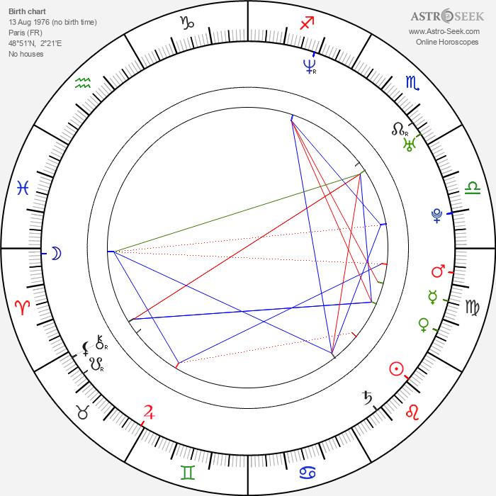 Grégory Fitoussi - Astrology Natal Birth Chart