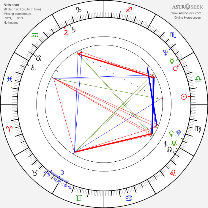 Gregory Jbara - Astrology Natal Birth Chart