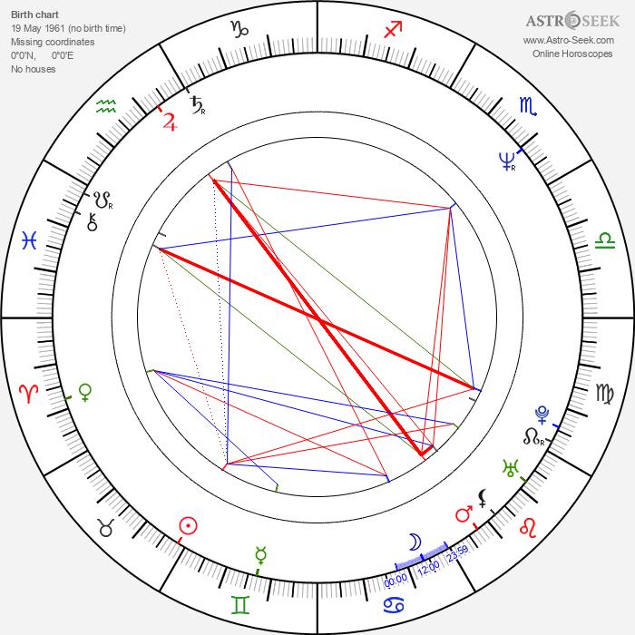 Gregory Poirier - Astrology Natal Birth Chart