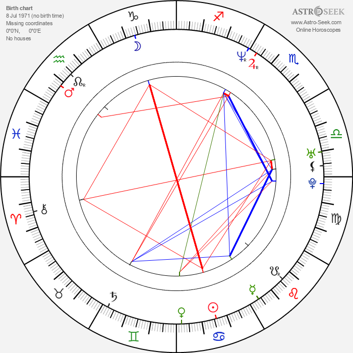 Gregory Sims - Astrology Natal Birth Chart
