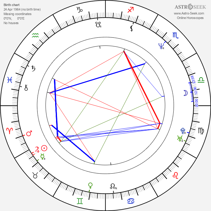 Gregory Sporleder - Astrology Natal Birth Chart
