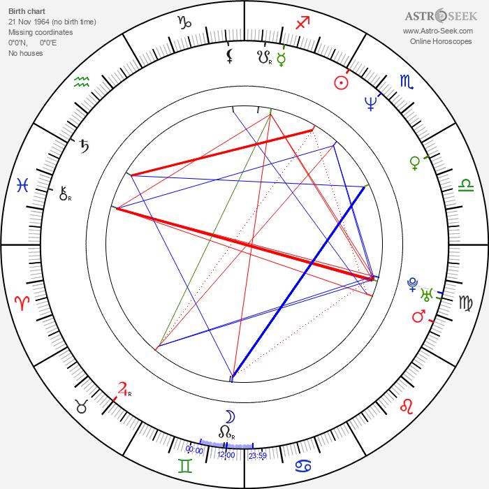 Greig Nori - Astrology Natal Birth Chart