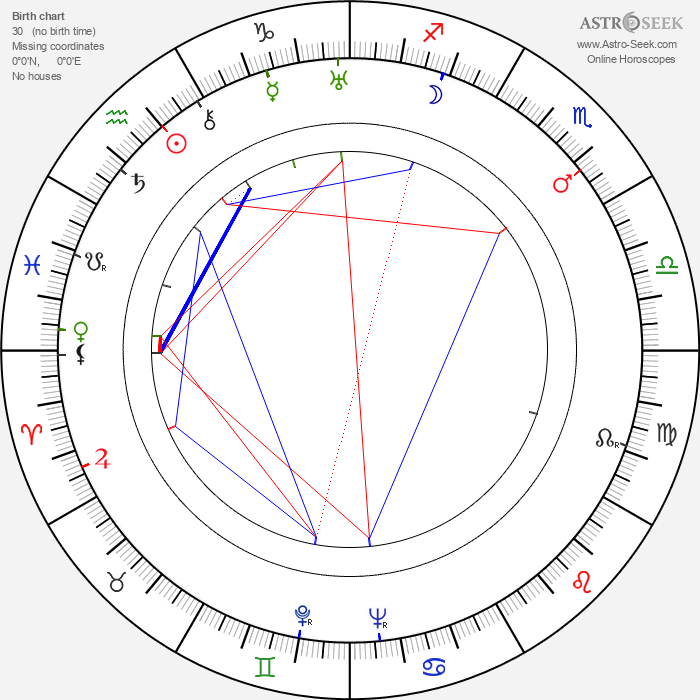 Greta Nissen - Astrology Natal Birth Chart