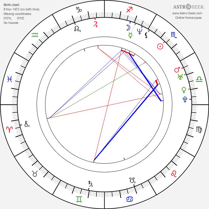 Gretchen Mol - Astrology Natal Birth Chart