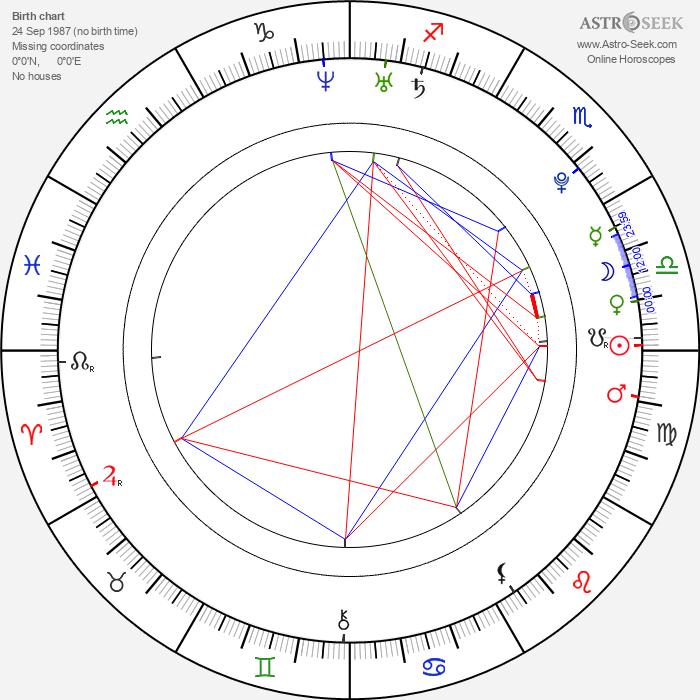 Grey Damon - Astrology Natal Birth Chart