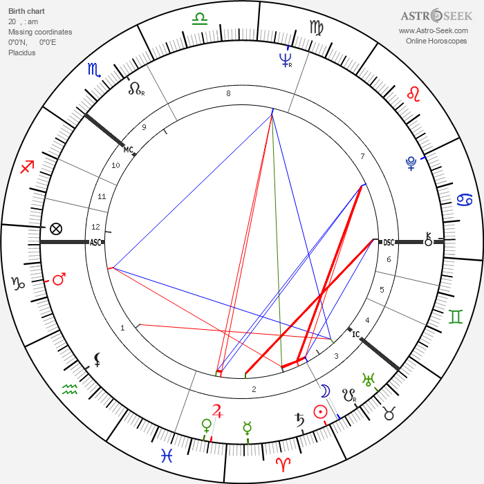 Gro Harlem Brundtland - Astrology Natal Birth Chart