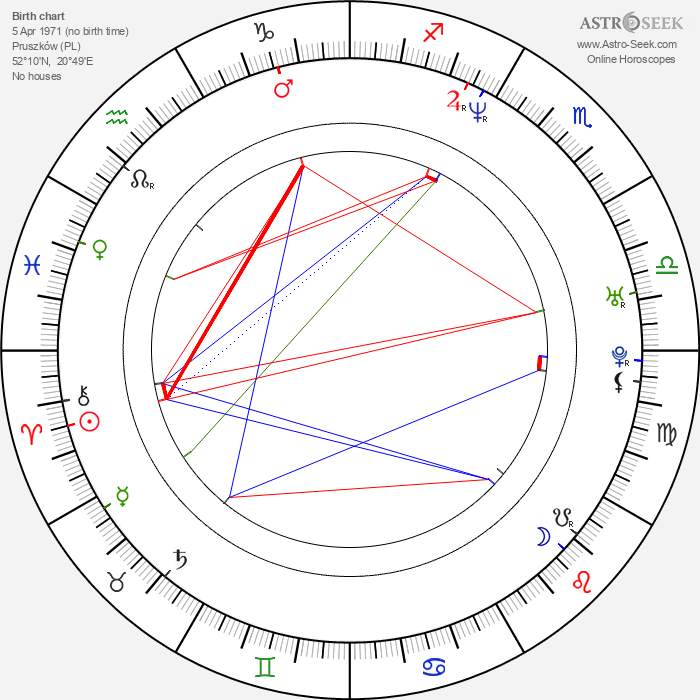 Grzegorz Artman - Astrology Natal Birth Chart