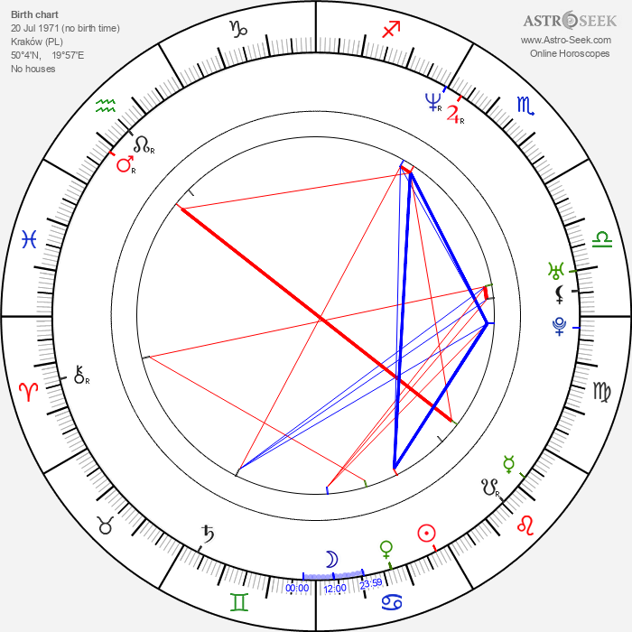 Grzegorz Borek - Astrology Natal Birth Chart