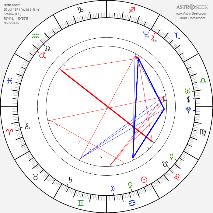 Grzegorz Borek - Astrology Natal Birth Chart