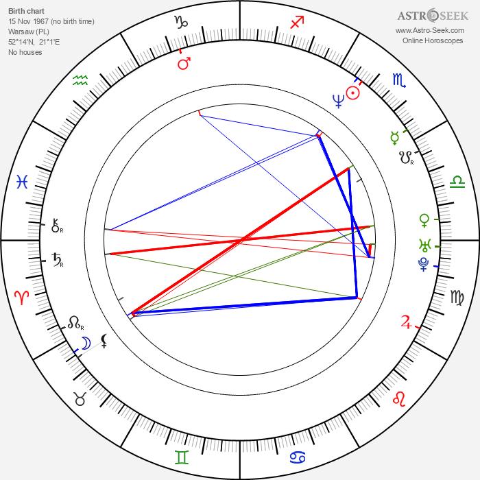 Grzegorz Damiecki - Astrology Natal Birth Chart