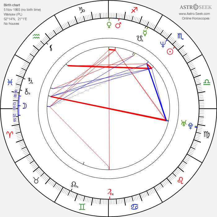 Grzegorz Emanuel - Astrology Natal Birth Chart
