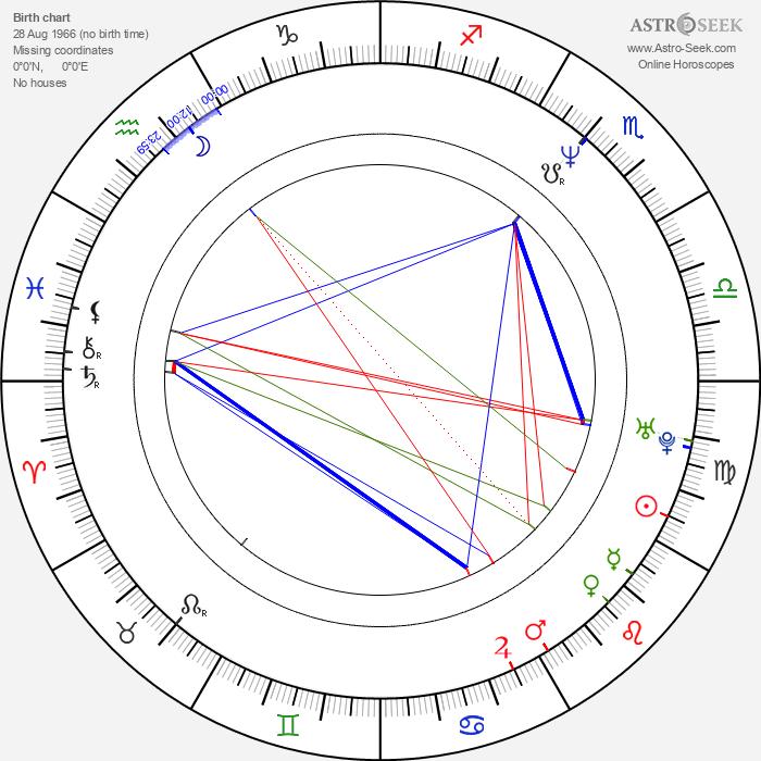 Grzegorz Gerszt-Mostowicz - Astrology Natal Birth Chart