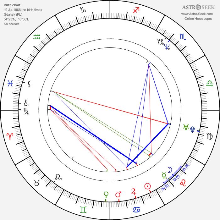 Grzegorz Klein - Astrology Natal Birth Chart