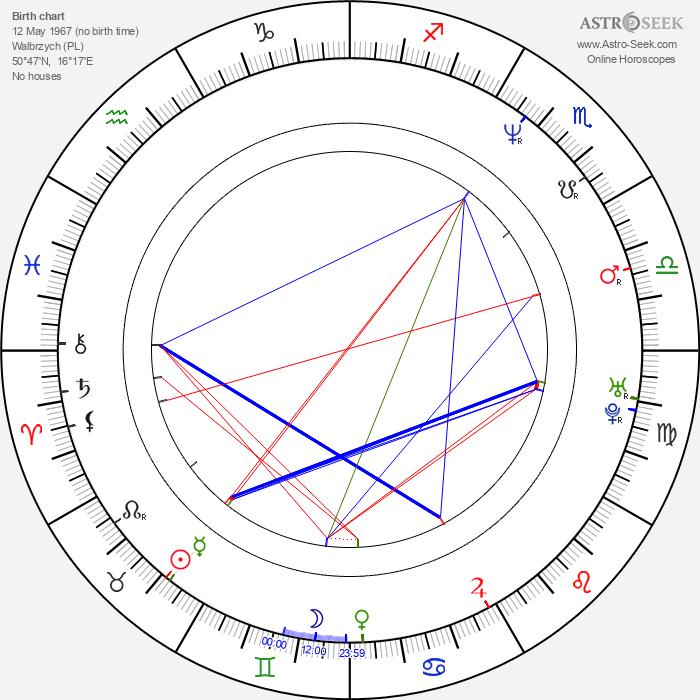 Grzegorz Kowalczyk - Astrology Natal Birth Chart