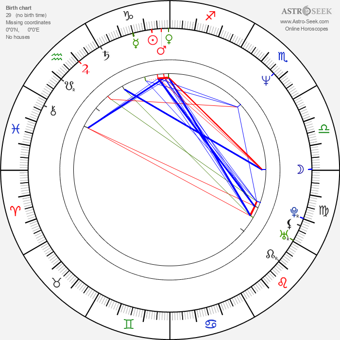 Grzegorz Kucias - Astrology Natal Birth Chart