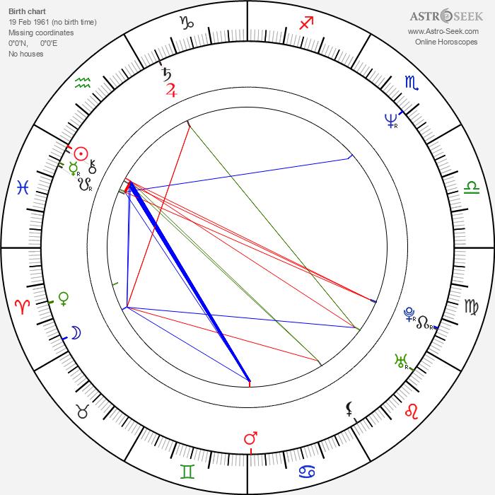Grzegorz Pawlak - Astrology Natal Birth Chart