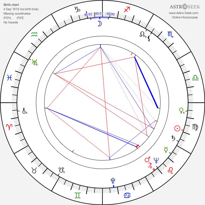 Gualtiero Jacopetti - Astrology Natal Birth Chart