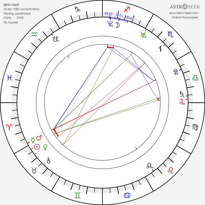 Guangjie Li - Astrology Natal Birth Chart
